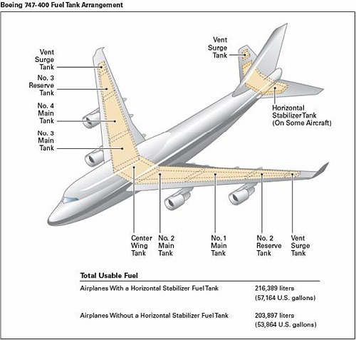 ... Engine Mechanic, Aircraft, Free Engine Image For User Manual Download